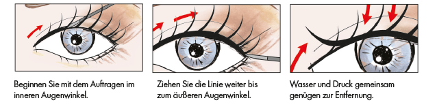 blinc_eyeliner_how_to